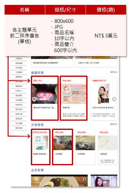 廣告刊登各主題單元前二排序廣告